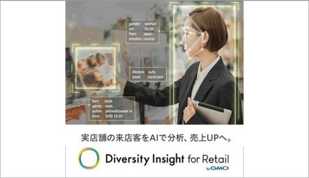 Diversity Insight for Retail