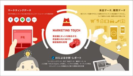 Marketing Touch